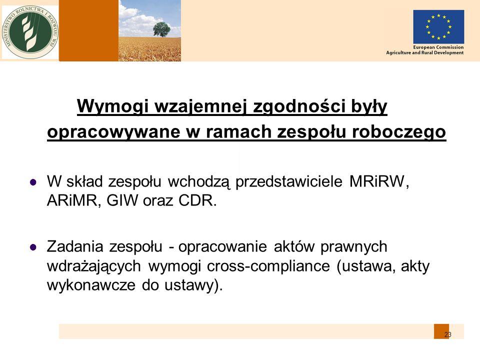 23 Wymogi wzajemnej zgodności były opracowywane w ramach zespołu roboczego W skład zespołu wchodzą przedstawiciele MRiRW, ARiMR, GIW oraz CDR. Zadania