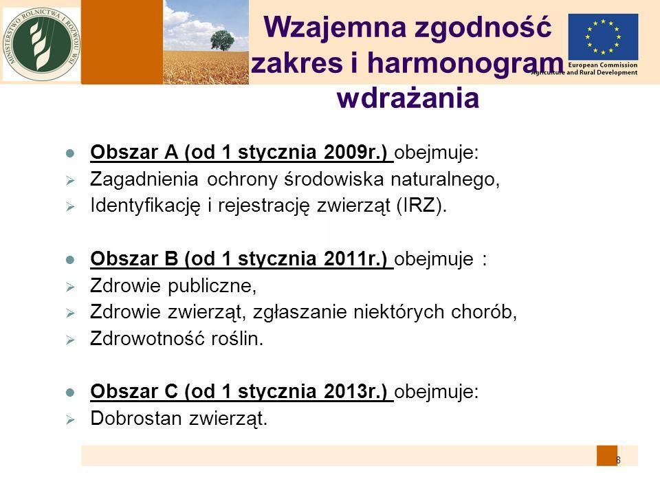 8 Wzajemna zgodność zakres i harmonogram wdrażania Obszar A (od 1 stycznia 2009r.) obejmuje: Zagadnienia ochrony środowiska naturalnego, Identyfikację