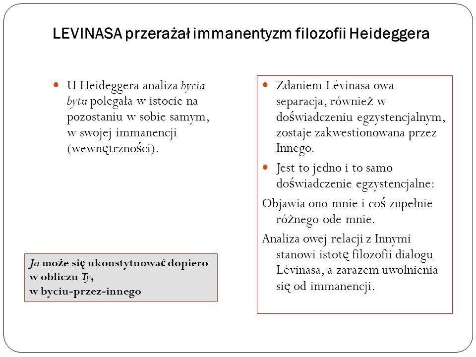 LEVINASA przerażał immanentyzm filozofii Heideggera U Heideggera analiza bycia bytu polegała w istocie na pozostaniu w sobie samym, w swojej immanencj