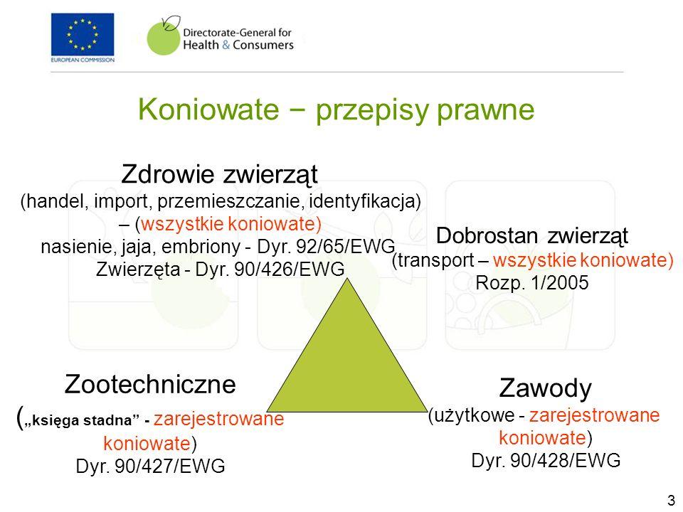 Koniowate – przepisy prawne Zdrowie zwierząt (handel, import, przemieszczanie, identyfikacja) – (wszystkie koniowate) nasienie, jaja, embriony - Dyr.