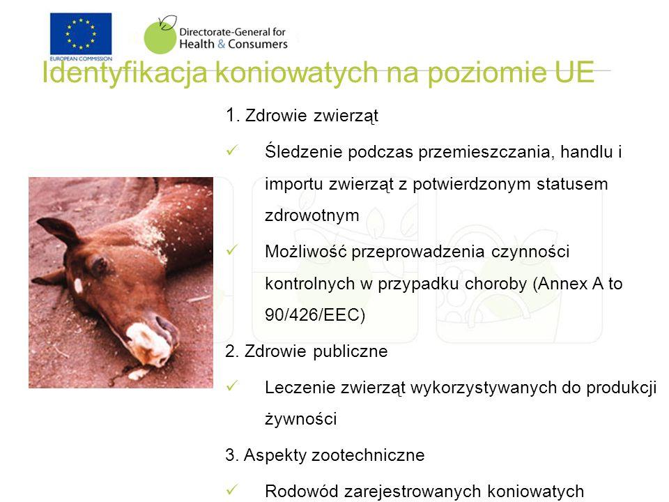 Identyfikacja koniowatych na poziomie UE 1. Zdrowie zwierząt Śledzenie podczas przemieszczania, handlu i importu zwierząt z potwierdzonym statusem zdr