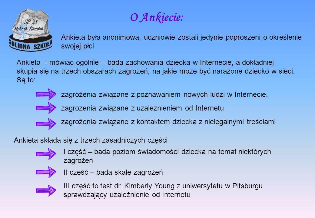 O Ankiecie: Ankieta była anonimowa, uczniowie zostali jedynie poproszeni o określenie swojej płci Ankieta - mówiąc ogólnie – bada zachowania dziecka w