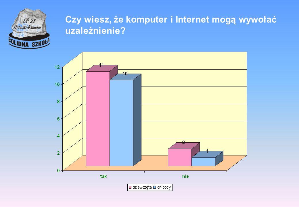 Czy wiesz, że komputer i Internet mogą wywołać uzależnienie?