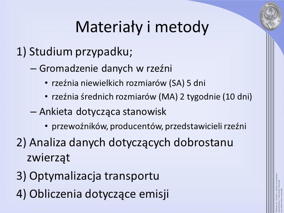 Materiały i metody 1) Studium przypadku; – Gromadzenie danych w rzeźni rzeźnia niewielkich rozmiarów (SA) 5 dni rzeźnia średnich rozmiarów (MA) 2 tygo