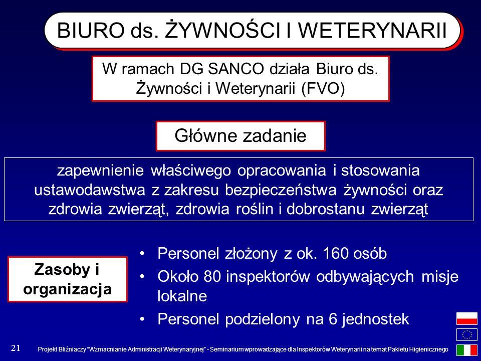 Projekt Bliźniaczy Wzmacnianie Administracji Weterynaryjnej - Seminarium wprowadzające dla Inspektorów Weterynarii na temat Pakietu Higienicznego 21 B