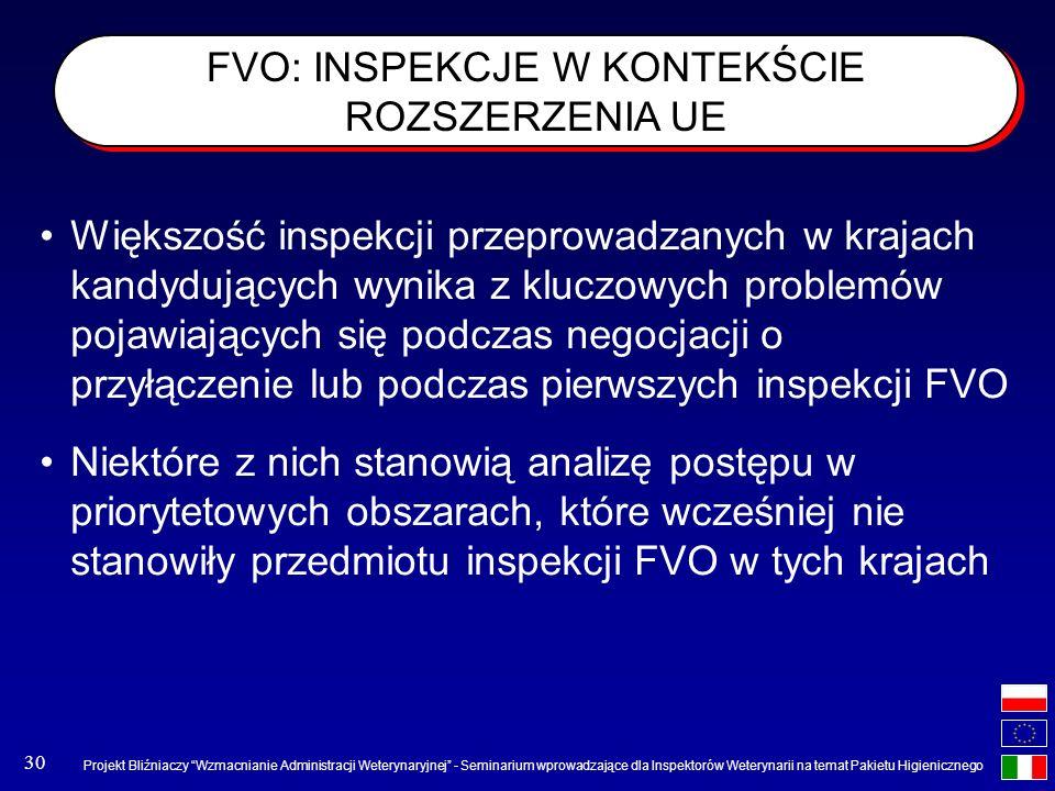 Projekt Bliźniaczy Wzmacnianie Administracji Weterynaryjnej - Seminarium wprowadzające dla Inspektorów Weterynarii na temat Pakietu Higienicznego 30 F