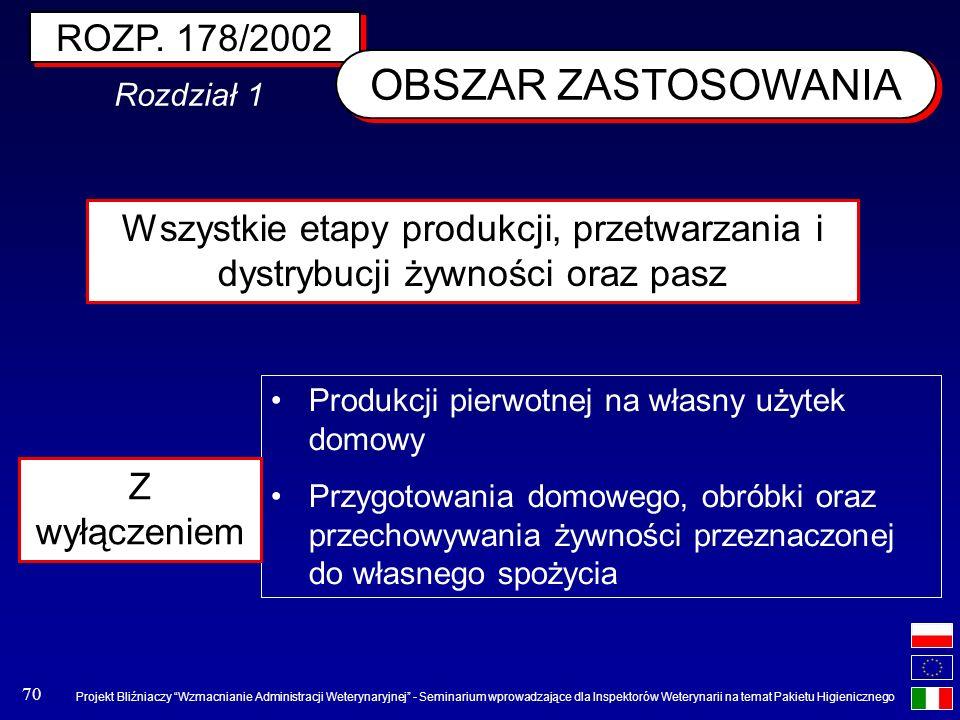 Projekt Bliźniaczy Wzmacnianie Administracji Weterynaryjnej - Seminarium wprowadzające dla Inspektorów Weterynarii na temat Pakietu Higienicznego 70 P