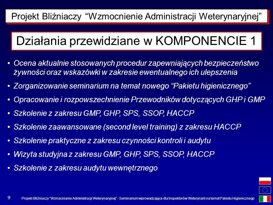 Projekt Bliźniaczy Wzmacnianie Administracji Weterynaryjnej - Seminarium wprowadzające dla Inspektorów Weterynarii na temat Pakietu Higienicznego 9 Dz