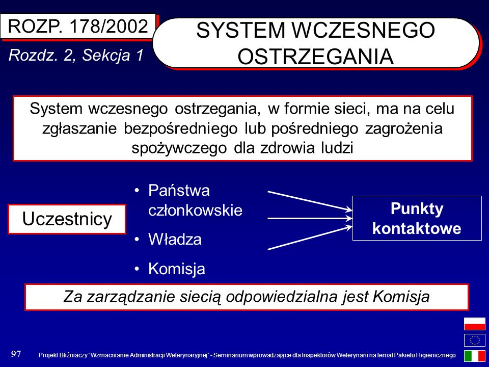 Projekt Bliźniaczy Wzmacnianie Administracji Weterynaryjnej - Seminarium wprowadzające dla Inspektorów Weterynarii na temat Pakietu Higienicznego 97 R