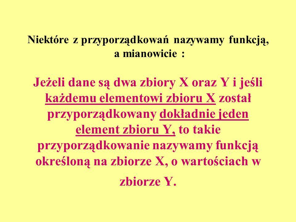 JAN ADAM PIOTR MAREK 3 4 6 8 POLSKA ANGLIA FRANCJA NIEMCY WARSZAWA PARYŻ BERLIN LONDYN KRAKÓW