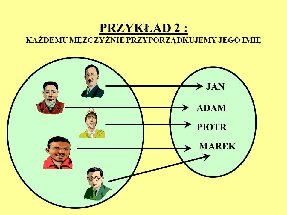 PRZYKŁAD 2 : KAŻDEMU MĘŻCZYŹNIE PRZYPORZĄDKUJEMY JEGO IMIĘ JAN ADAM PIOTR MAREK
