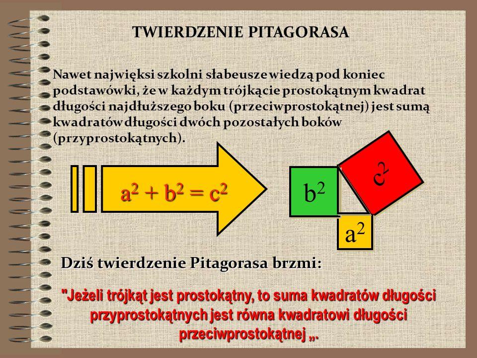 Nawet najwięksi szkolni słabeusze wiedzą pod koniec podstawówki, że w każdym trójkącie prostokątnym kwadrat długości najdłuższego boku (przeciwprostokątnej) jest sumą kwadratów długości dwóch pozostałych boków (przyprostokątnych).