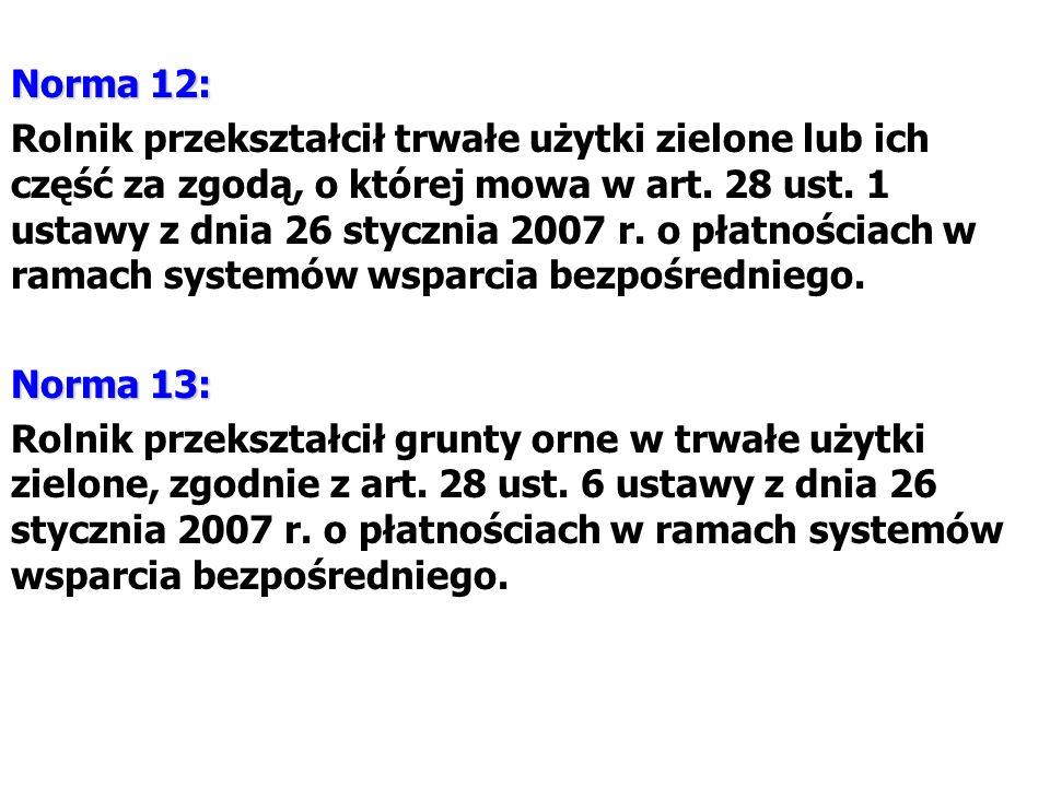 Norma 12: Rolnik przekształcił trwałe użytki zielone lub ich część za zgodą, o której mowa w art. 28 ust. 1 ustawy z dnia 26 stycznia 2007 r. o płatno
