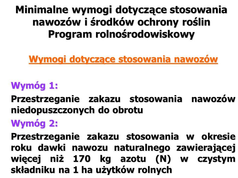 Minimalne wymogi dotyczące stosowania nawozów i środków ochrony roślin Program rolnośrodowiskowy Wymogi dotyczące stosowania nawozów Wymóg 1: Przestrz