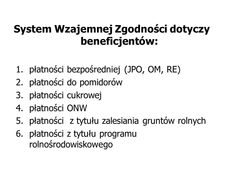 System Wzajemnej Zgodności dotyczy beneficjentów: 1.płatności bezpośredniej (JPO, OM, RE) 2.płatności do pomidorów 3.płatności cukrowej 4.płatności ON