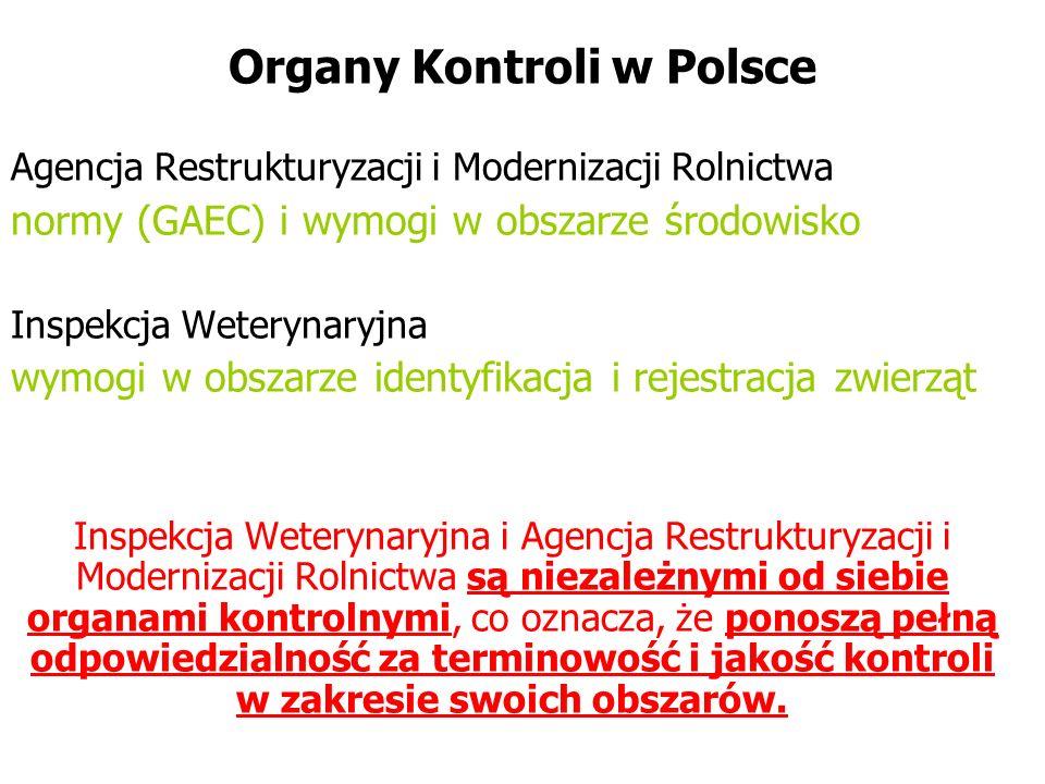 Organy Kontroli w Polsce Agencja Restrukturyzacji i Modernizacji Rolnictwa normy (GAEC) i wymogi w obszarze środowisko Inspekcja Weterynaryjna wymogi