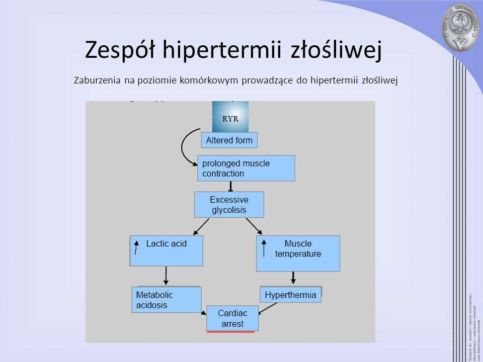 Zespół hipertermii złośliwej Zaburzenia na poziomie komórkowym prowadzące do hipertermii złośliwej