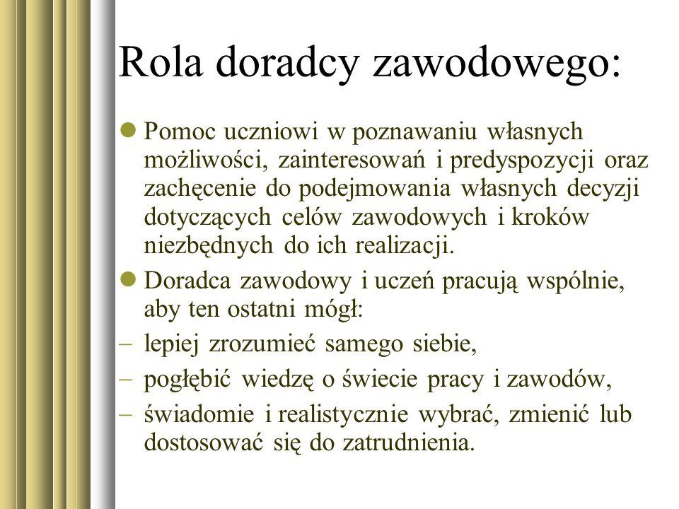 Szkolny Ośrodek Kariery w ZSZ Nr 2 w Białymstoku powstał w ramach Programu Aktywizacji Zawodowej Absolwentów PIERWSZA PRACA