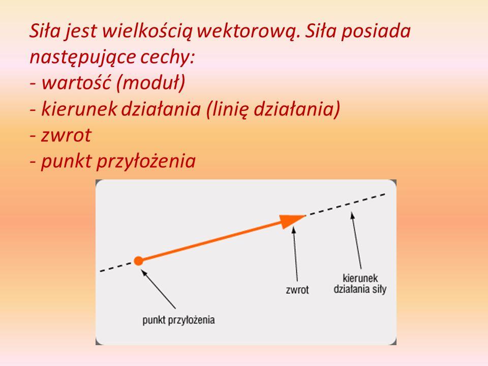 Jednostką siły w układzie SI jest niuton [N].