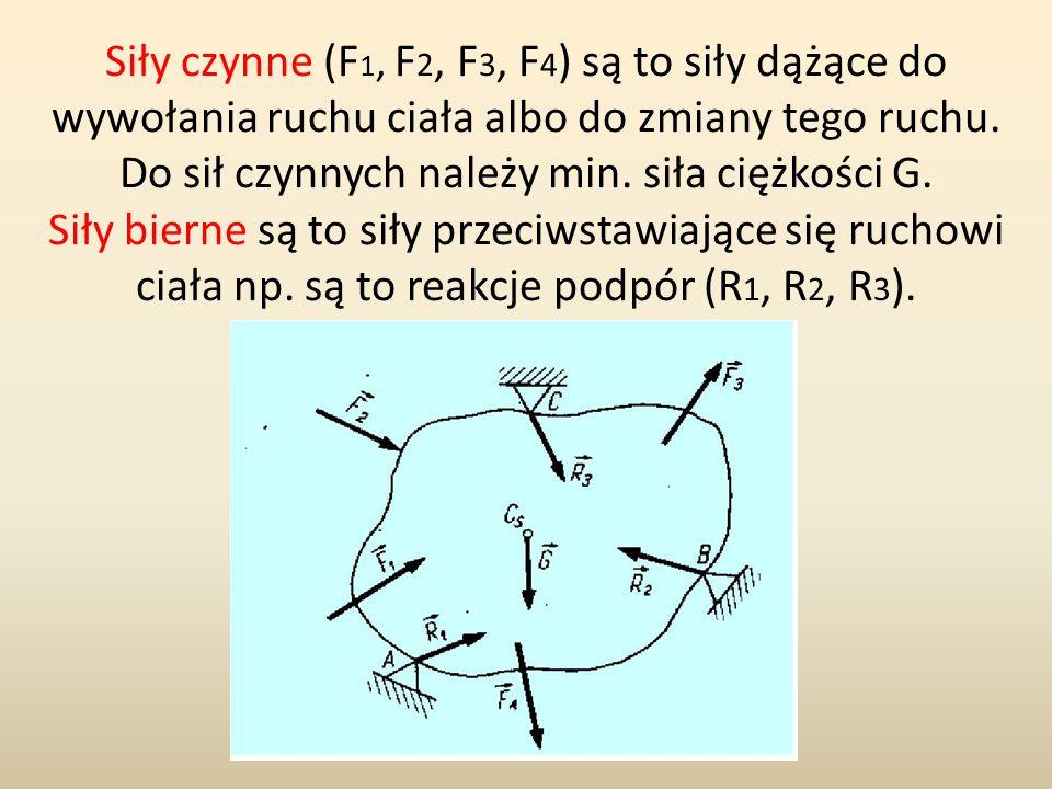 Siły międzycząsteczkowe są to siły działające między blisko siebie położonymi cząsteczkami, są to siły przyciągania i odpychania o charakterze elektrostatycznym (dipole cząsteczek), magnetycznym (niesparowane elektrony i momenty magnetyczne jąder atomowych) i inne, będące wynikiem chwilowych pozycji składników atomów i cząsteczek.