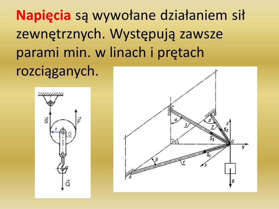 Napięcia są wywołane działaniem sił zewnętrznych. Występują zawsze parami min. w linach i prętach rozciąganych.