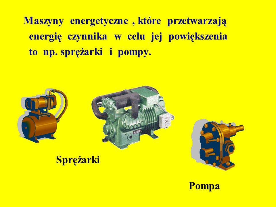 Przetworniki energii mechanicznej lub innej