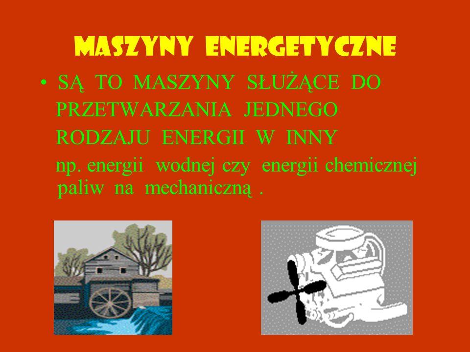 Maszyny energetyczne