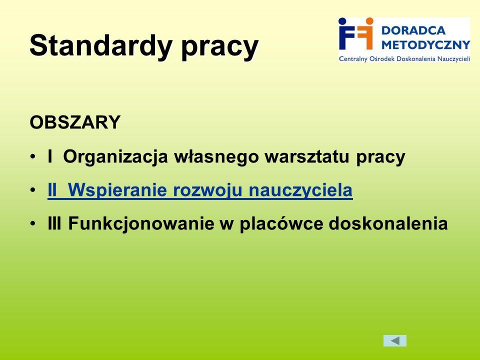 Standardy pracy OBSZARY I Organizacja własnego warsztatu pracy II Wspieranie rozwoju nauczyciela III Funkcjonowanie w placówce doskonalenia