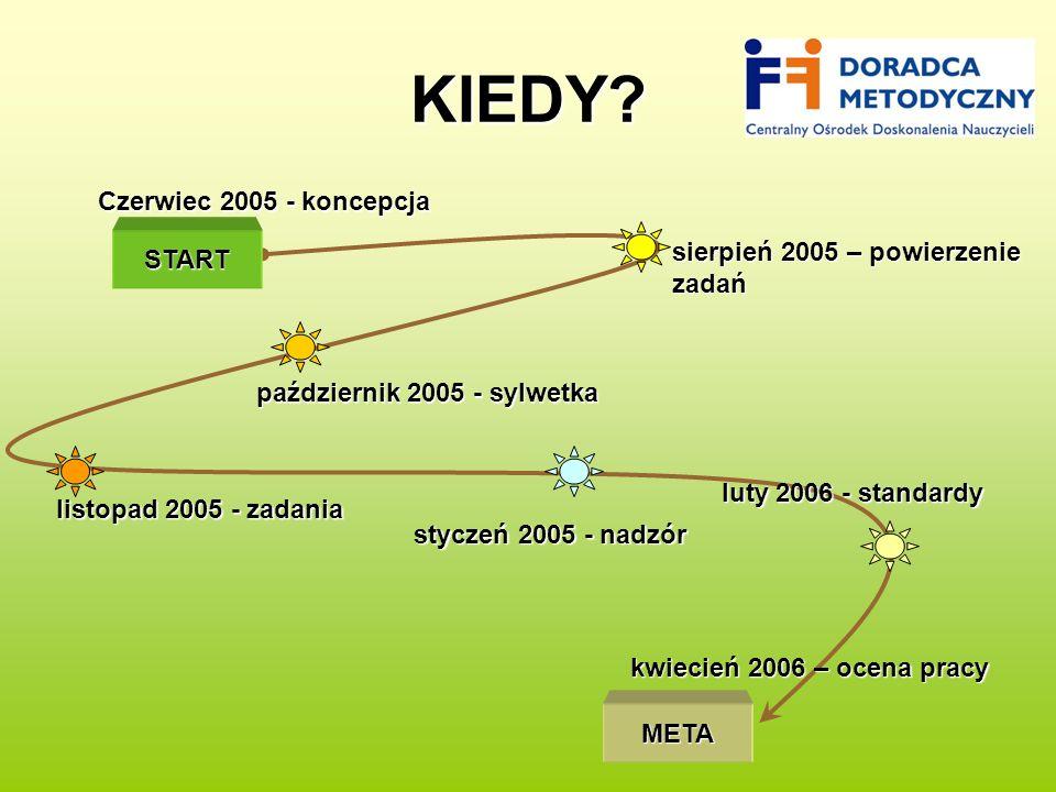KIEDY? START META Czerwiec 2005 - koncepcja sierpień 2005 – powierzenie zadań styczeń 2005 - nadzór luty 2006 - standardy listopad 2005 - zadania kwie