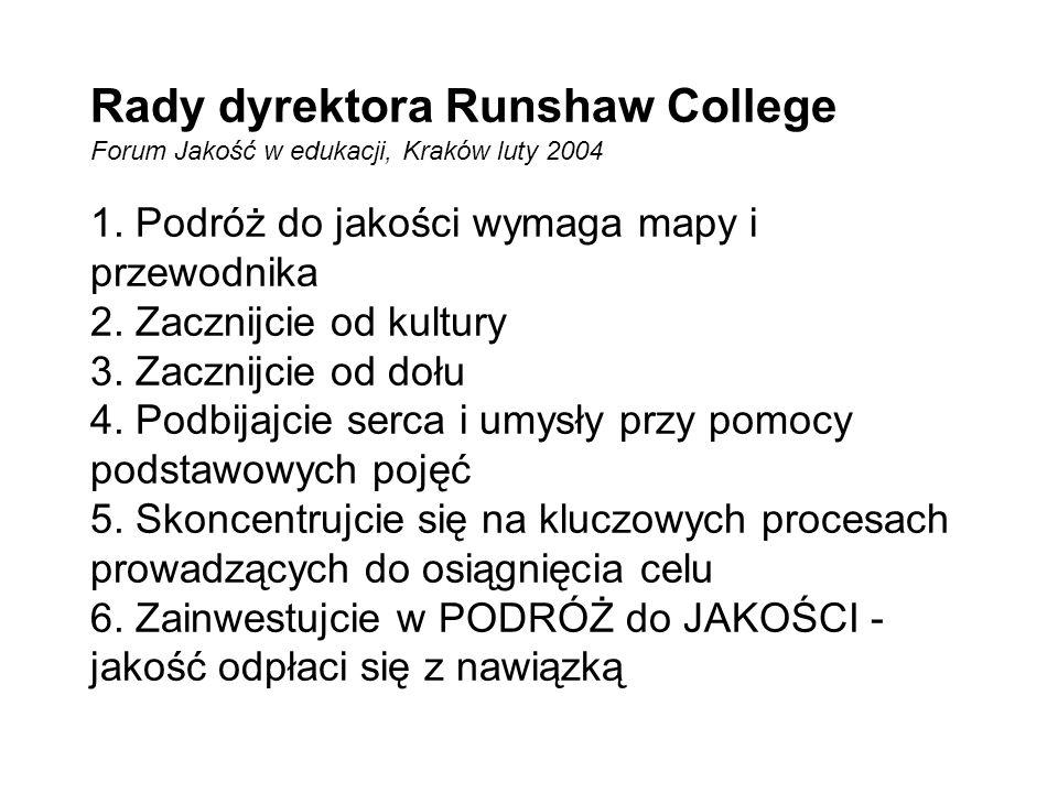 Rady dyrektora Runshaw College Forum Jakość w edukacji, Kraków luty 2004 1.