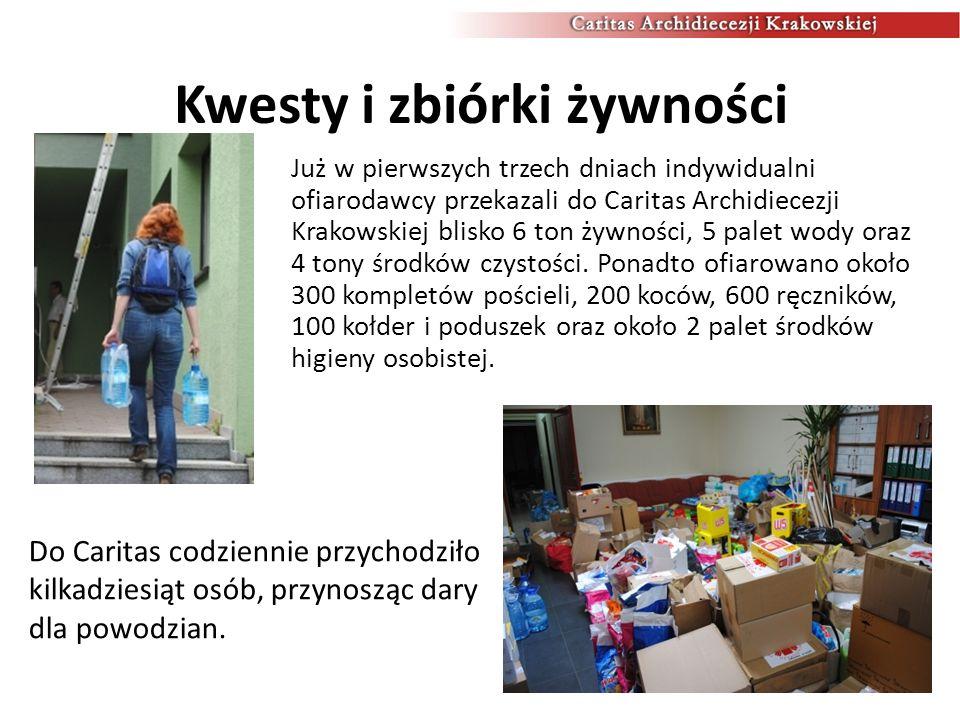 Kwesty i zbiórki żywności Caritas zorganizowała też zbiórki żywności i kwesty w dużych centrach handlowych na terenie Krakowa: w Centrum Handlowym M 1, supermarketach REAL, Alma i POLOmarket.
