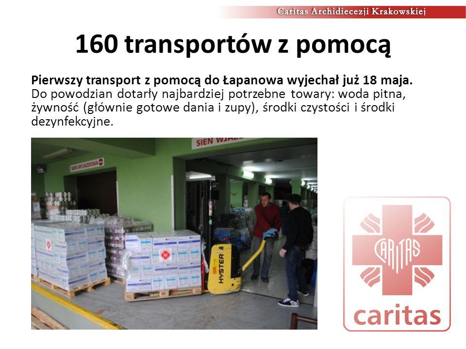 160 transportów z pomocą W 160 transportach wysłanych poszkodowanym przekazane zostały: żywność i woda pitna, środki czystości, leki, środki opatrunkowe, środki do dezynfekcji, odzież i obuwie, gumowce, sprzęt do usuwania skutków powodzi (łopaty, rękawice, wiadra, szczotki, ścierki), środki higieny osobistej, pampersy, koce itp.