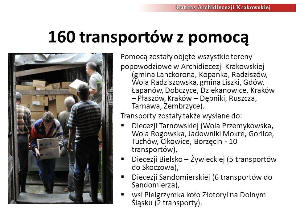 Na miejscu tragedii Dwukrotnie rodziny poszkodowane przez powódź odwiedzał metropolita krakowski ks.