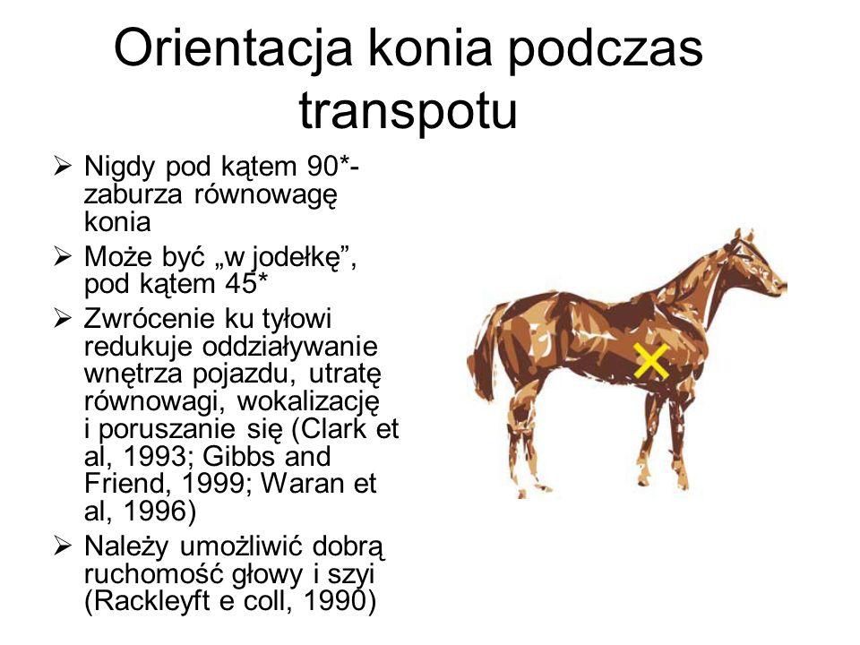 Orientacja konia podczas transpotu Nigdy pod kątem 90*- zaburza równowagę konia Może być w jodełkę, pod kątem 45* Zwrócenie ku tyłowi redukuje oddział