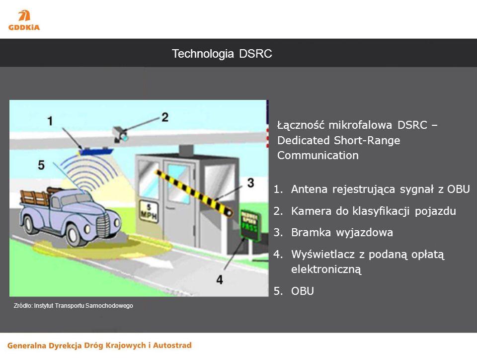 Technologia DSRC 1.Antena rejestrująca sygnał z OBU 2.Kamera do klasyfikacji pojazdu 3.Bramka wyjazdowa 4.Wyświetlacz z podaną opłatą elektroniczną 5.OBU Łączność mikrofalowa DSRC – Dedicated Short-Range Communication Zródło: Instytut Transportu Samochodowego