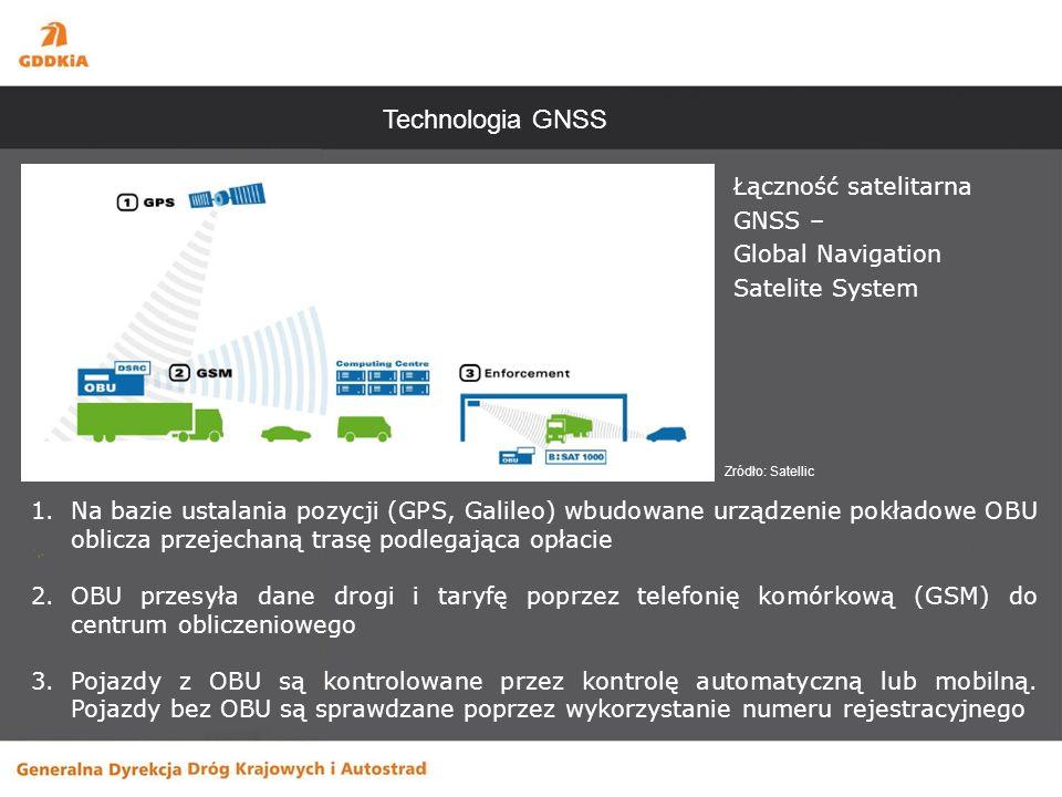 Technologia GNSS Łączność satelitarna GNSS – Global Navigation Satelite System 1.Na bazie ustalania pozycji (GPS, Galileo) wbudowane urządzenie pokładowe OBU oblicza przejechaną trasę podlegająca opłacie 2.OBU przesyła dane drogi i taryfę poprzez telefonię komórkową (GSM) do centrum obliczeniowego 3.Pojazdy z OBU są kontrolowane przez kontrolę automatyczną lub mobilną.