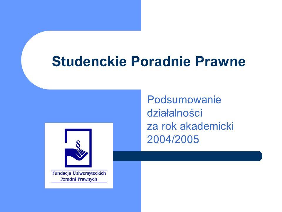 Studenckie Poradnie Prawne Podsumowanie działalności za rok akademicki 2004/2005