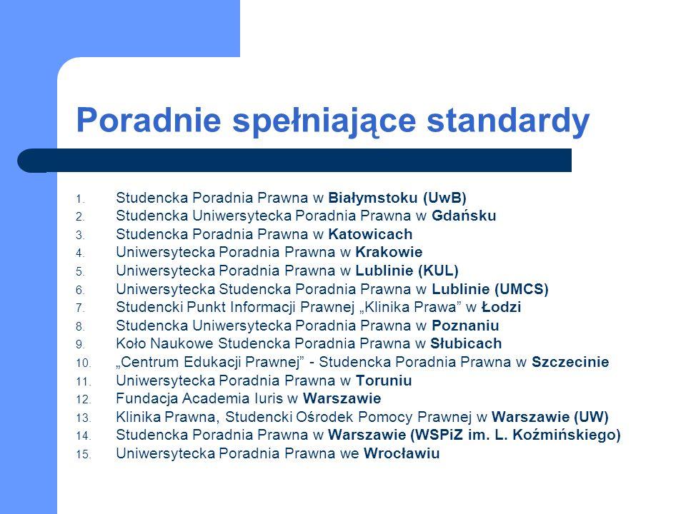 Rok akademicki działalności poradni w liczbach 7274 – tyle spraw przyjęły poradnie w okresie od października 2004 do czerwca 2005; najwięcej – 1214 spraw przyjęła Fundacja Academia Iuris w Warszawie; najmniej – 5 Studencka Poradnia Prawna przy Akademickim Stowarzyszeniu Propagatorów Prawa i Edukacji Europejskiej Wspólna Europa w Olsztynie (powstała w maju 2005 r.); najczęściej – w 22 proc.