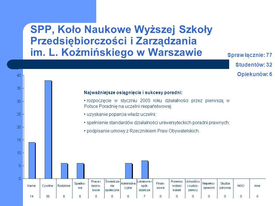 SPP, Koło Naukowe Wyższej Szkoły Przedsiębiorczości i Zarządzania im.