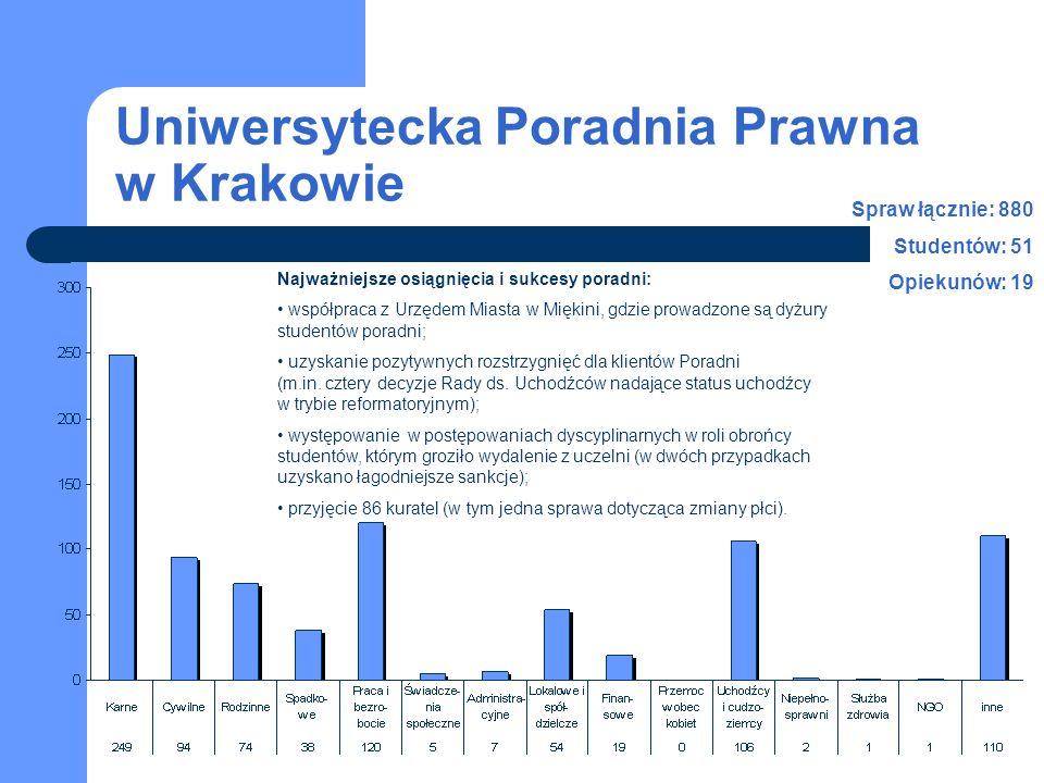 Uniwersytecka Poradnia Prawna w Krakowie 2003-2007 studenci opiekunowie Liczba spraw w latach 2003-2007 Liczba studentów i personelu naukowego w latach 2003-2007