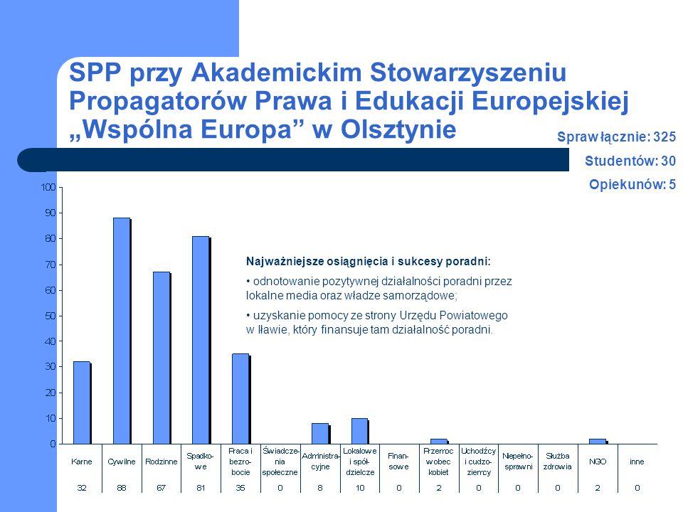 Liczba spraw w latach 2004-2007 Liczba studentów i personelu naukowego w latach 2004-2007 studenci opiekunowie SPP przy Akademickim Stowarzyszeniu Propagatorów Prawa i Edukacji Europejskiej Wspólna Europa w Olsztynie 2004-2007