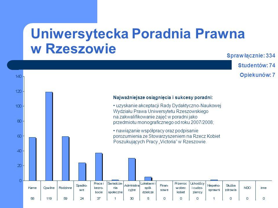 Uniwersytecka Poradnia Prawna w Rzeszowie 2003-2007 studenci opiekunowie Liczba spraw w latach 2003-2007 Liczba studentów i personelu naukowego w latach 2003-2007