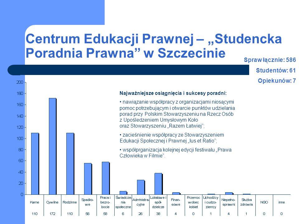 Centrum Edukacji Prawnej – Studencka Poradnia Prawna w Szczecinie 2003-2007 studenci opiekunowie Liczba spraw w latach 2003-2007 Liczba studentów i personelu naukowego w latach 2003-2007