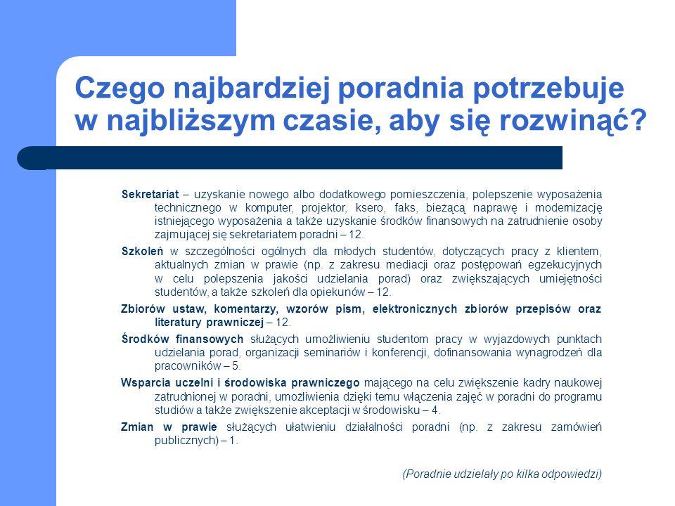 Osiągnięcia Fundacji Uniwersyteckich Poradni Prawnych Posiada statusu organizacji pożytku publicznego; Otrzymała w 2004 roku wyróżnienie w Konkursie Na Najlepszą Inicjatywę Obywatelską Pro Publico Bono; Otrzymała od ELSA Poland tytuł Mecenas Edukacji Prawniczej 2006; Jest organizatorem prestiżowego Konkursu Prawnik Pro Bono; Przekazała do tej pory poradniom dotacje rzeczowe oraz finansowe o łącznej wartości ponad 500 000 zł.