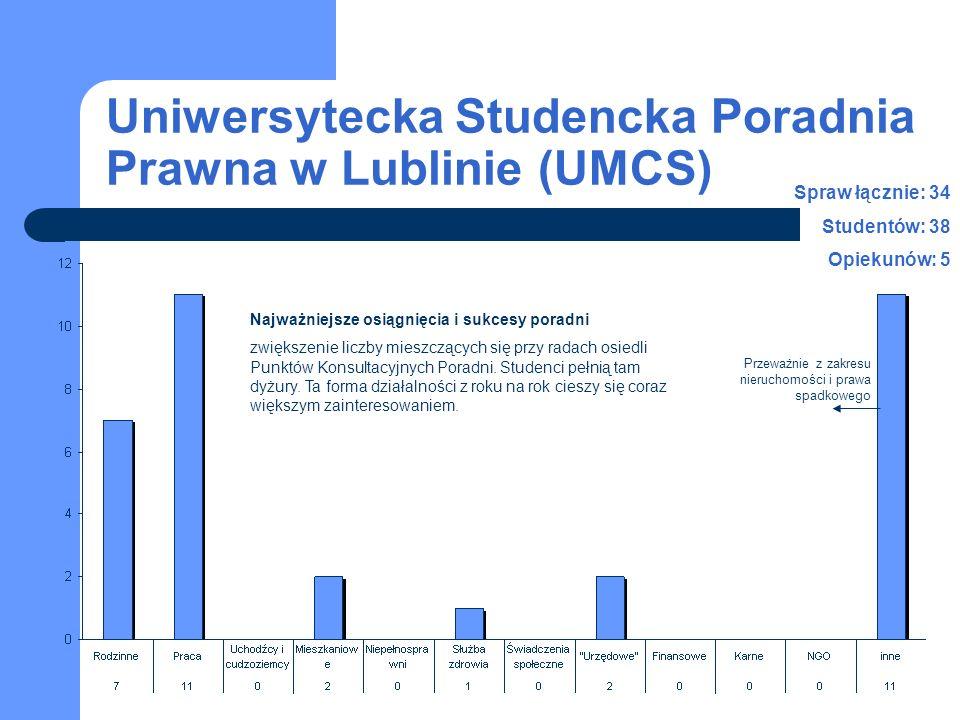 Uniwersytecka Studencka Poradnia Prawna w Lublinie (UMCS) Najważniejsze osiągnięcia i sukcesy poradni zwiększenie liczby mieszczących się przy radach osiedli Punktów Konsultacyjnych Poradni.