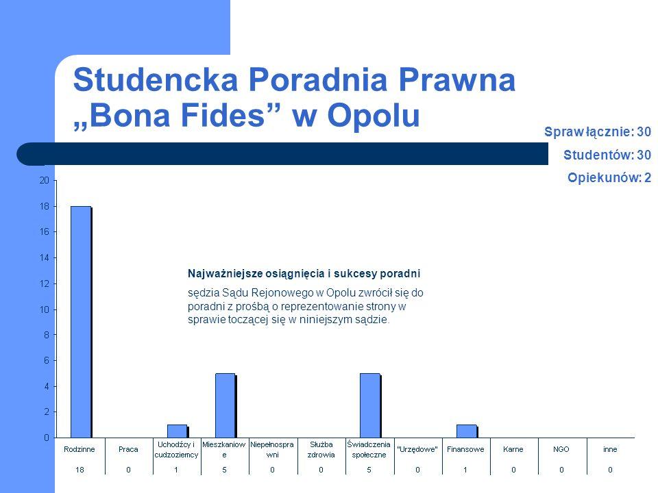 Studencka Poradnia Prawna Bona Fides w Opolu Najważniejsze osiągnięcia i sukcesy poradni sędzia Sądu Rejonowego w Opolu zwrócił się do poradni z prośbą o reprezentowanie strony w sprawie toczącej się w niniejszym sądzie.