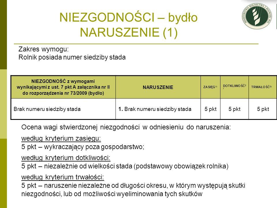 NIEZGODNOŚCI – bydło NARUSZENIE (1) NIEZGODNOŚĆ z wymogami wynikającymi z ust. 7 pkt A za ł ącznika nr II do rozporządzenia nr 73/2009 (byd ł o) NARUS