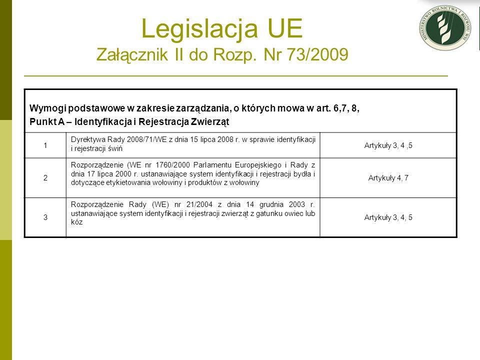 Legislacja UE Załącznik II do Rozp. Nr 73/2009 Wymogi podstawowe w zakresie zarządzania, o których mowa w art. 6,7, 8, Punkt A – Identyfikacja i Rejes