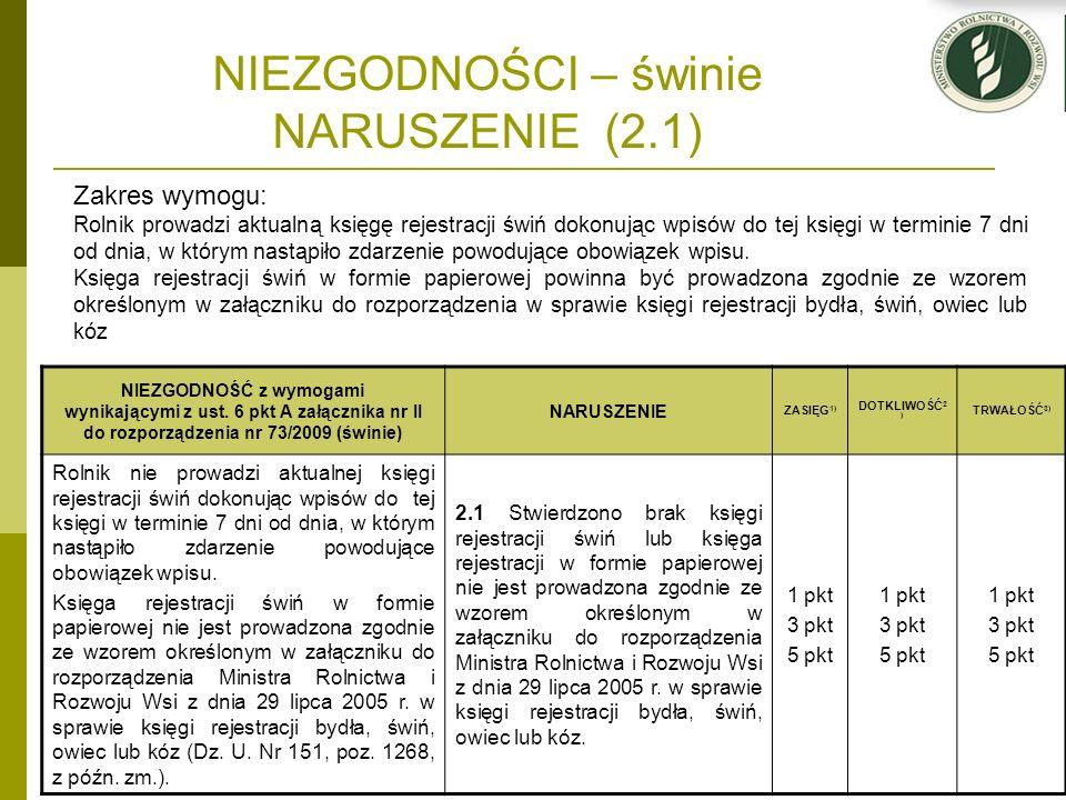 NIEZGODNOŚĆ z wymogami wynikającymi z ust. 6 pkt A załącznika nr II do rozporządzenia nr 73/2009 (świnie) NARUSZENIE ZASIĘG 1) DOTKLIWOŚĆ 2 ) TRWAŁOŚĆ