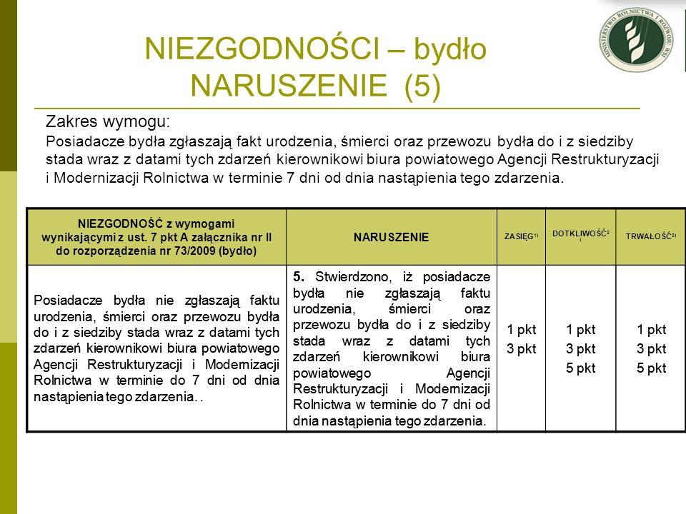 NIEZGODNOŚĆ z wymogami wynikającymi z ust. 7 pkt A załącznika nr II do rozporządzenia nr 73/2009 (bydło) NARUSZENIE ZASIĘG 1) DOTKLIWOŚĆ 2 ) TRWAŁOŚĆ